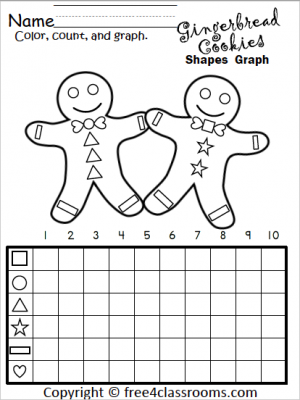 536 Gingerbread Shapes Graph