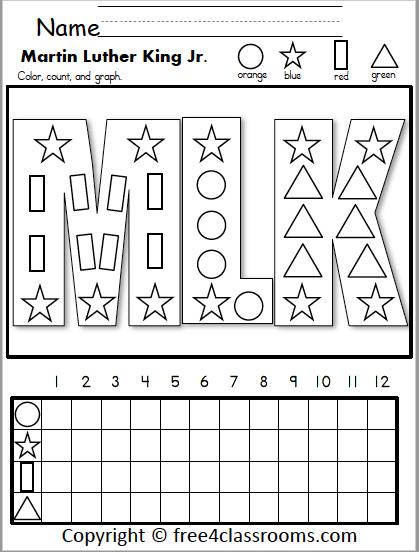 591 MLK shapes graph