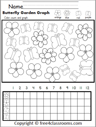 592 Spring Graphing